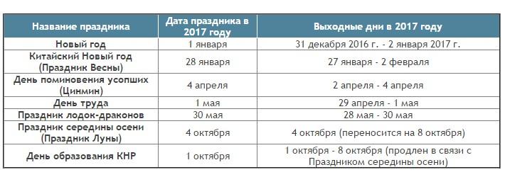 Масленица в 2017 году какого числа у православных календарь на